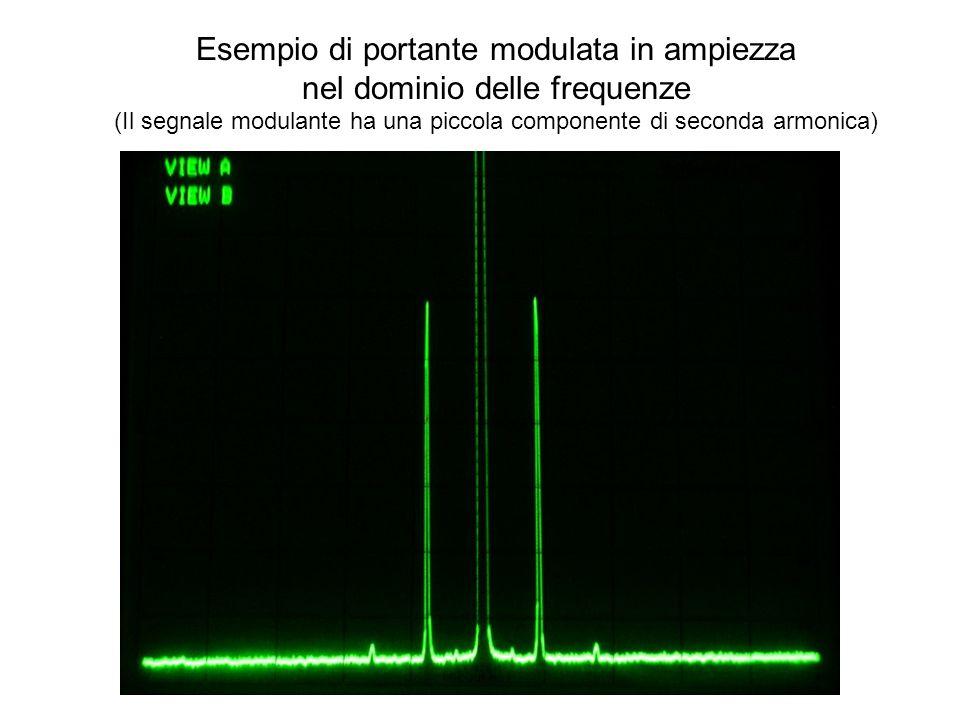 Esempio di portante modulata in ampiezza nel dominio delle frequenze