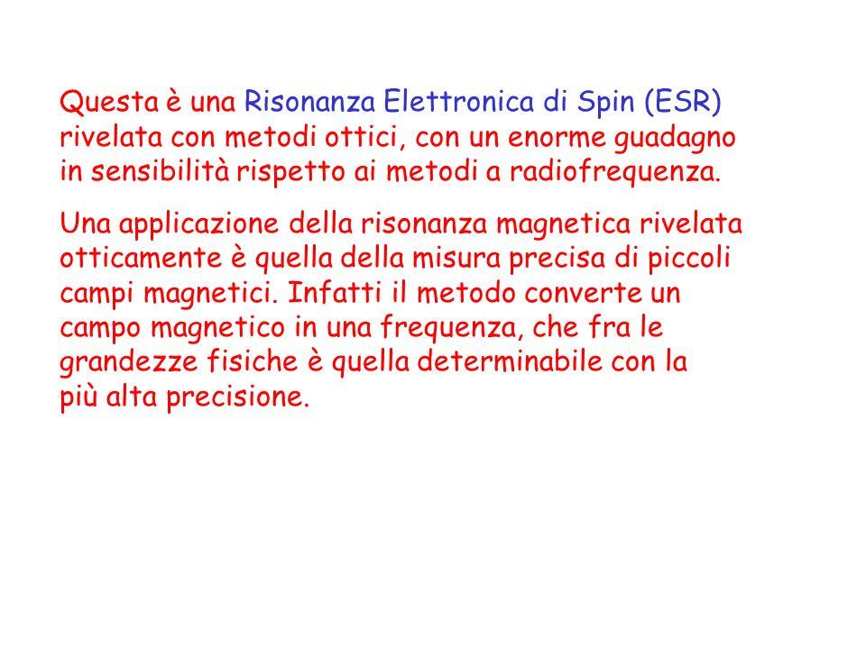 Questa è una Risonanza Elettronica di Spin (ESR)