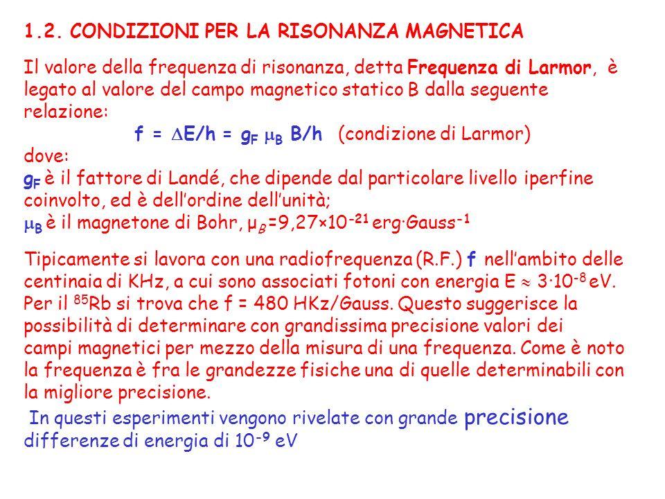 1.2. CONDIZIONI PER LA RISONANZA MAGNETICA