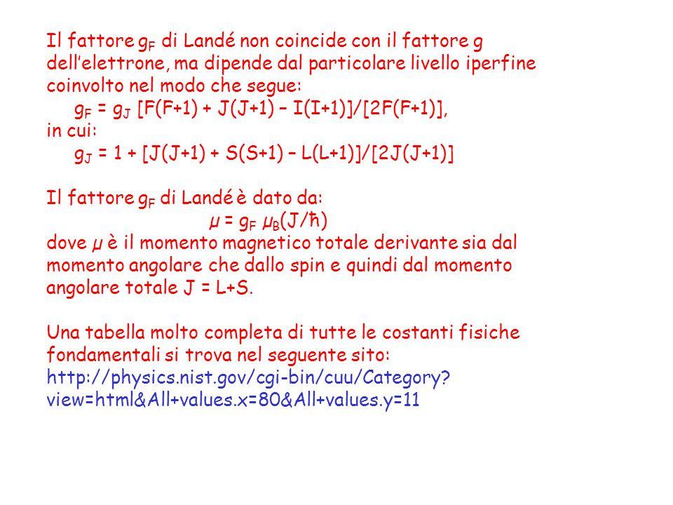 Il fattore gF di Landé non coincide con il fattore g