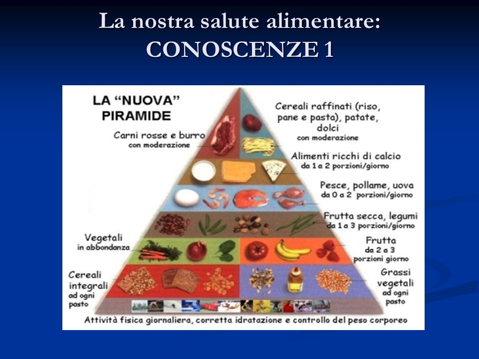 La nostra salute alimentare: CONOSCENZE 1