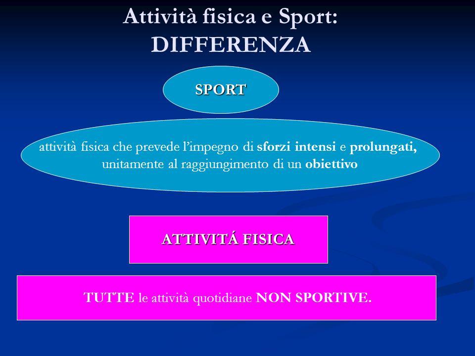 Attività fisica e Sport: DIFFERENZA
