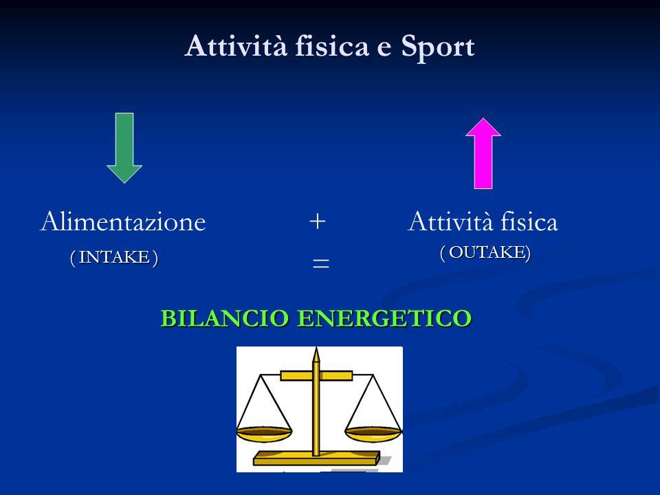 Attività fisica e Sport
