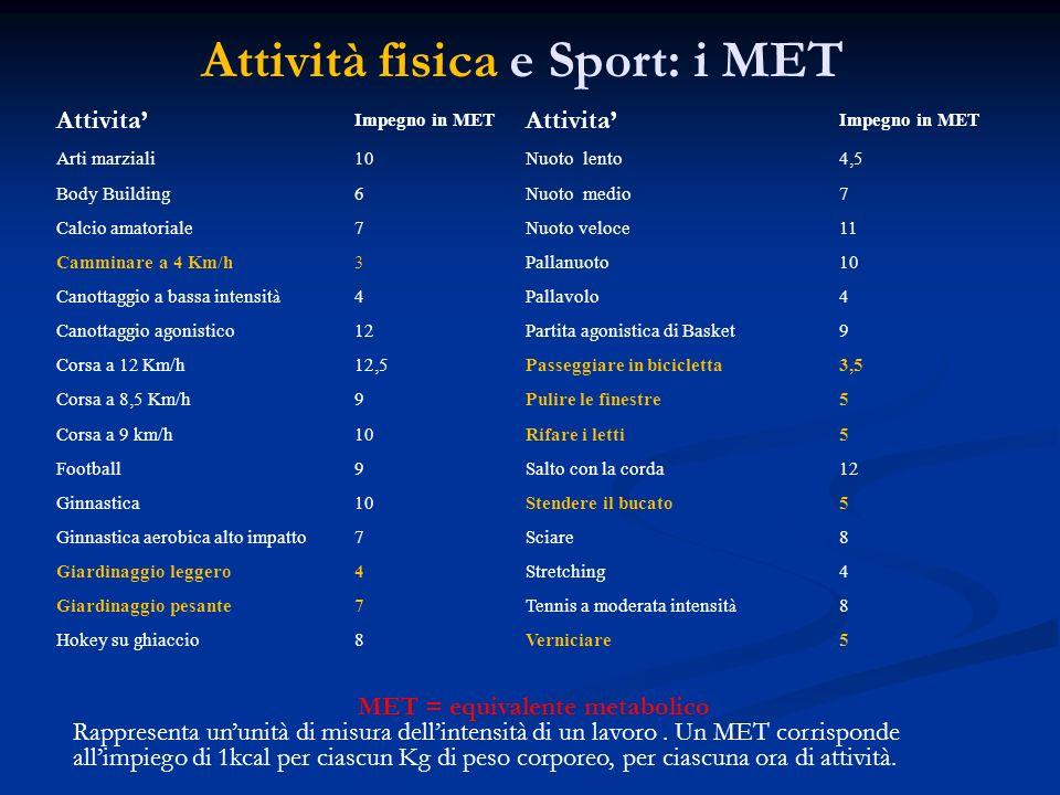 Attività fisica e Sport: i MET