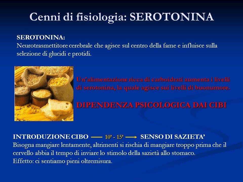 Cenni di fisiologia: SEROTONINA