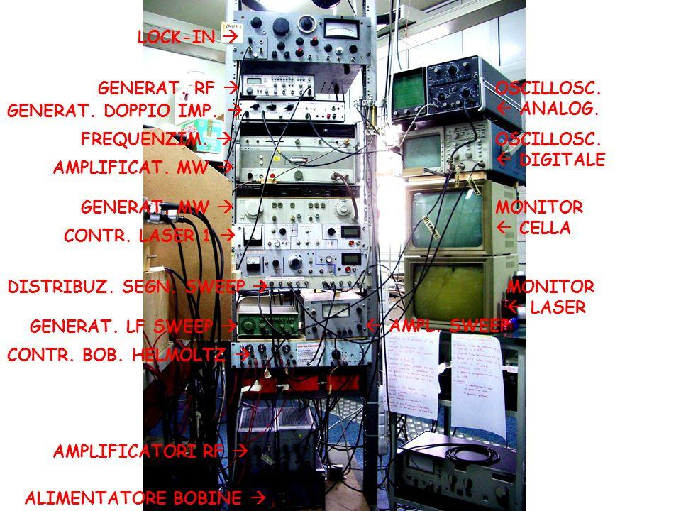 LOCK-IN  GENERAT. RF  OSCILLOSC.  ANALOG. GENERAT. DOPPIO IMP.  FREQUENZIM.  OSCILLOSC.  DIGITALE.