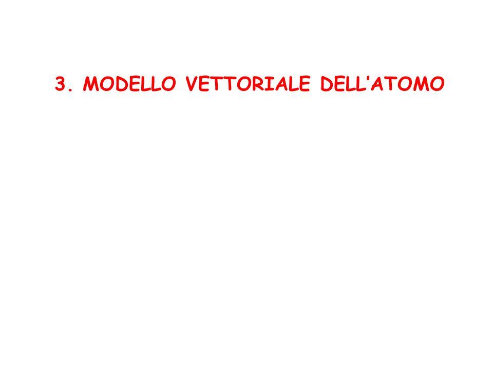 3. MODELLO VETTORIALE DELL'ATOMO