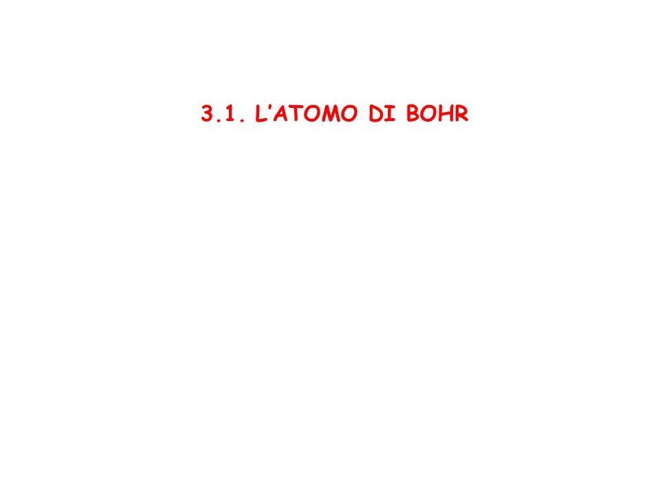 3.1. L'ATOMO DI BOHR
