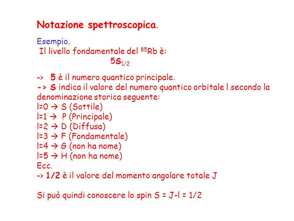 Notazione spettroscopica.