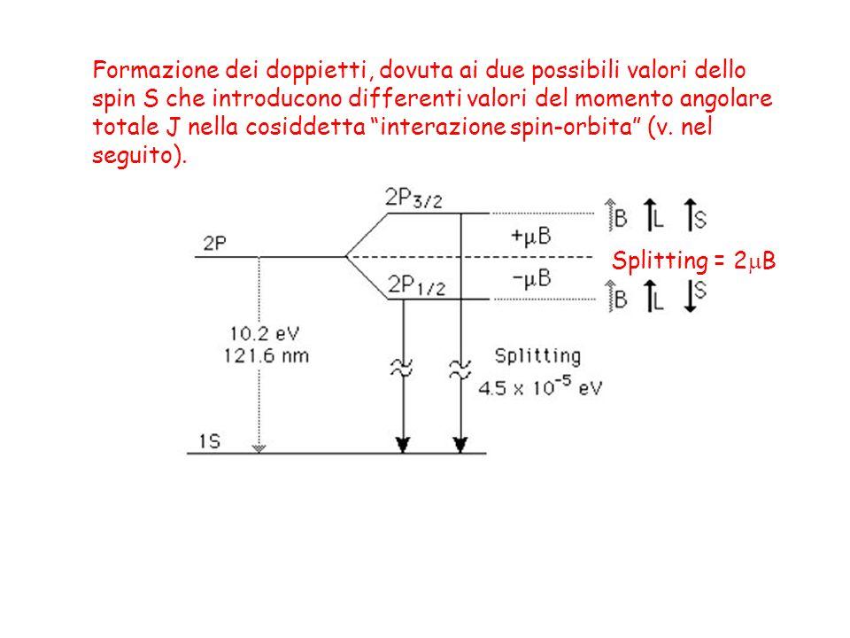 Formazione dei doppietti, dovuta ai due possibili valori dello spin S che introducono differenti valori del momento angolare totale J nella cosiddetta interazione spin-orbita (v. nel seguito).