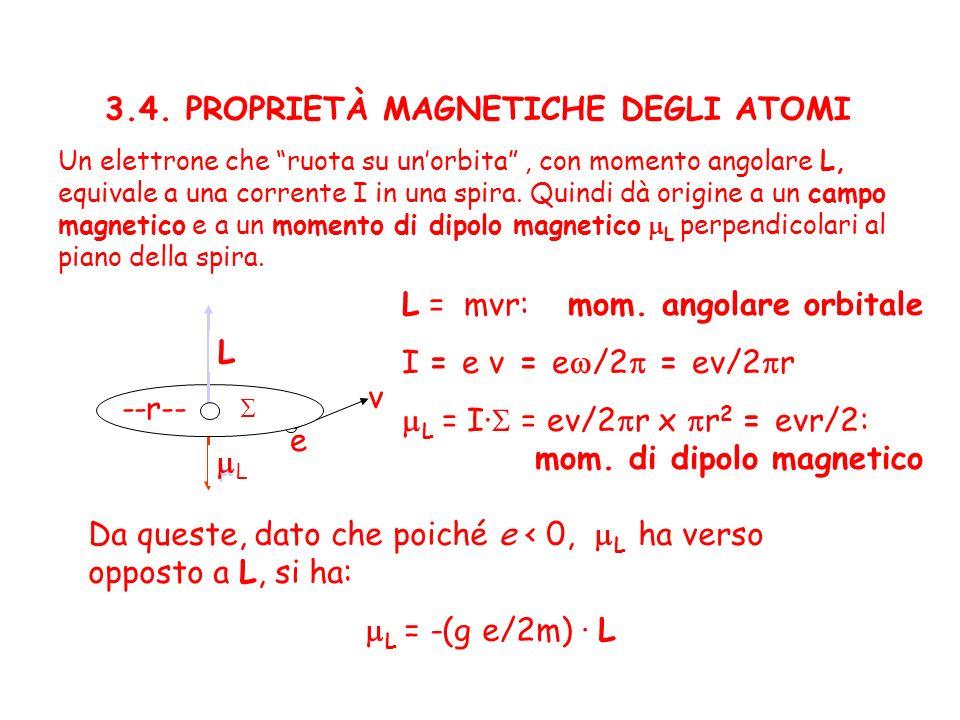 3.4. PROPRIETÀ MAGNETICHE DEGLI ATOMI
