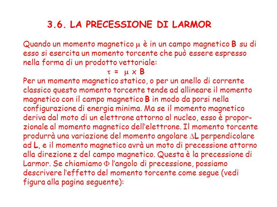 3.6. LA PRECESSIONE DI LARMOR