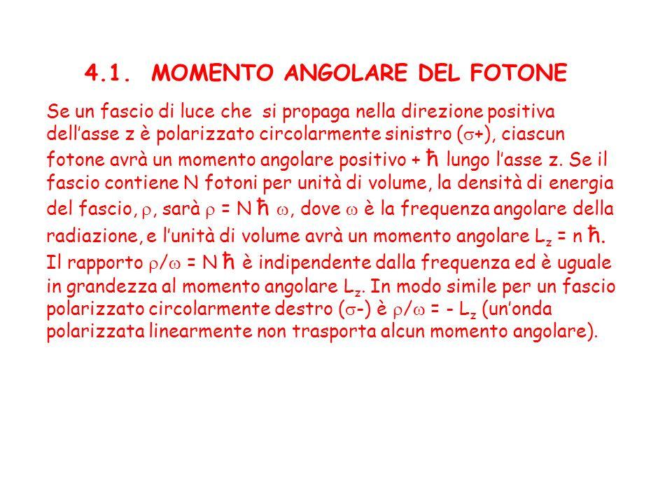 4.1. MOMENTO ANGOLARE DEL FOTONE