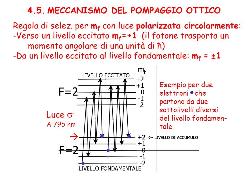 • • • • • A 795 nm  4.5. MECCANISMO DEL POMPAGGIO OTTICO