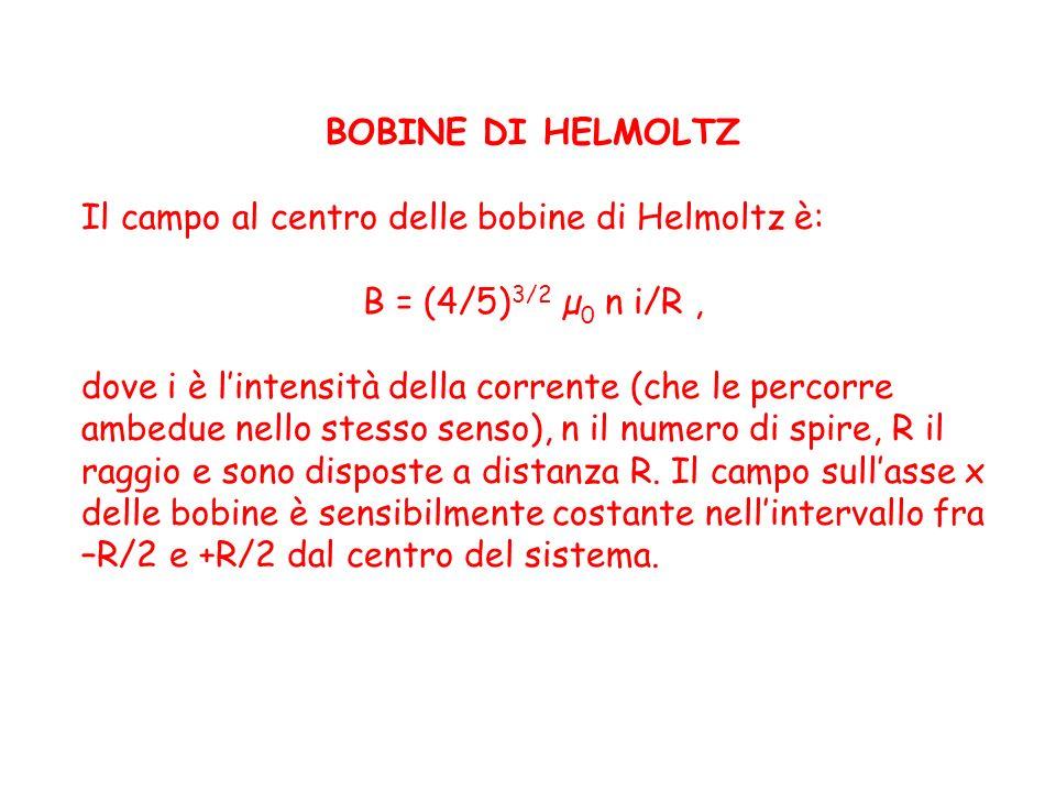 BOBINE DI HELMOLTZ Il campo al centro delle bobine di Helmoltz è: B = (4/5)3/2 µ0 n i/R ,