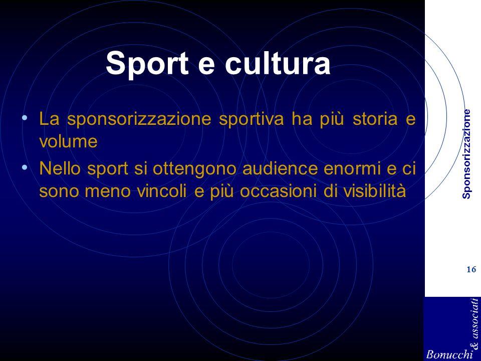 Sport e cultura La sponsorizzazione sportiva ha più storia e volume