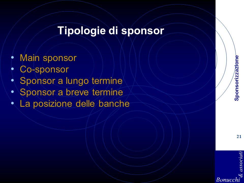 Tipologie di sponsor Main sponsor Co-sponsor Sponsor a lungo termine