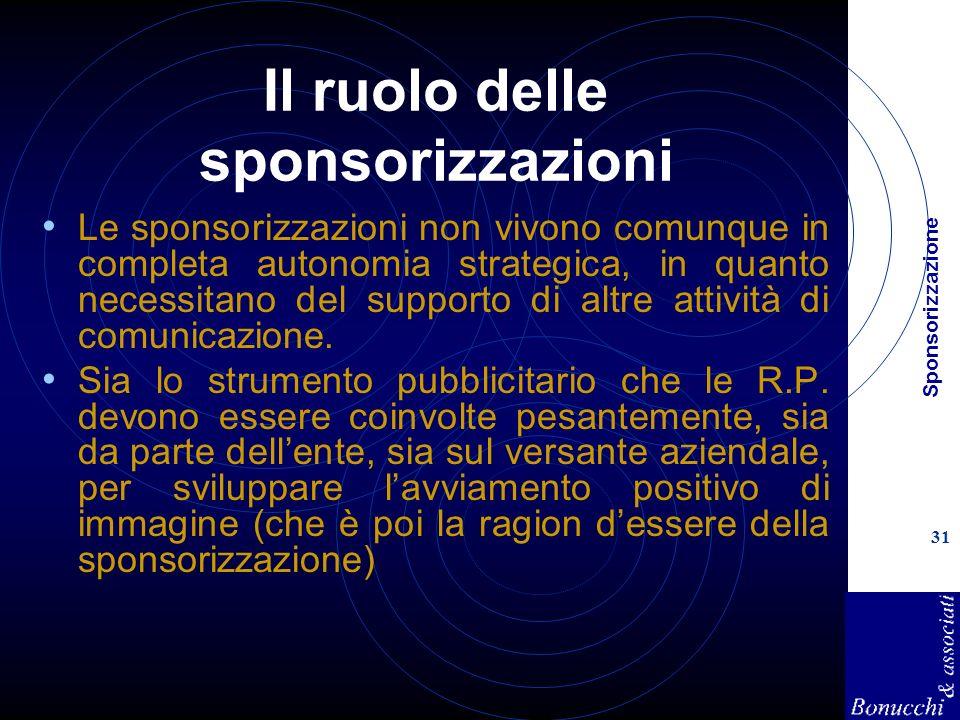 Il ruolo delle sponsorizzazioni