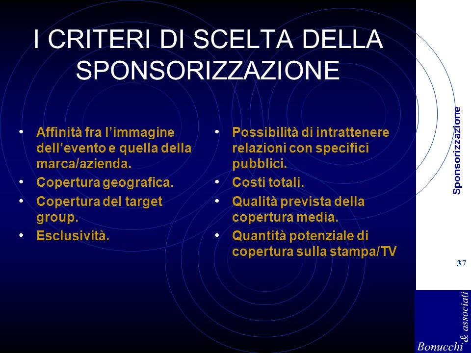 I CRITERI DI SCELTA DELLA SPONSORIZZAZIONE