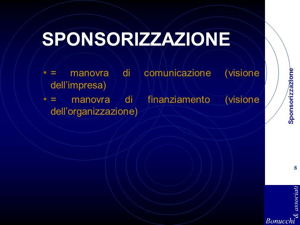 SPONSORIZZAZIONE = manovra di comunicazione (visione dell'impresa)