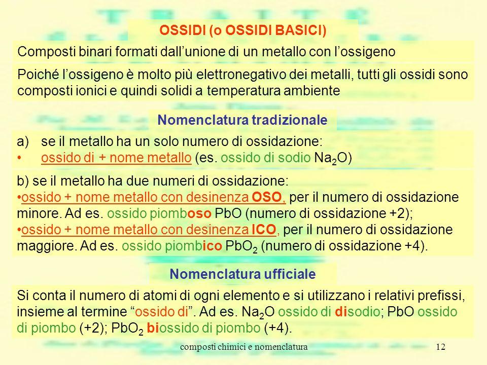 OSSIDI (o OSSIDI BASICI)