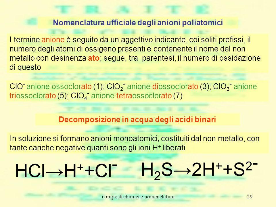 H2S→2H++S2- HCl→H++Cl- Nomenclatura ufficiale degli anioni poliatomici
