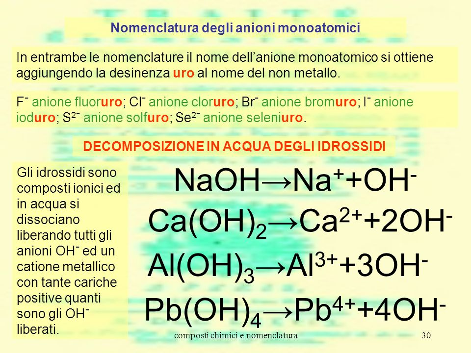 NaOH→Na++OH- Ca(OH)2→Ca2++2OH- Al(OH)3→Al3++3OH- Pb(OH)4→Pb4++4OH-
