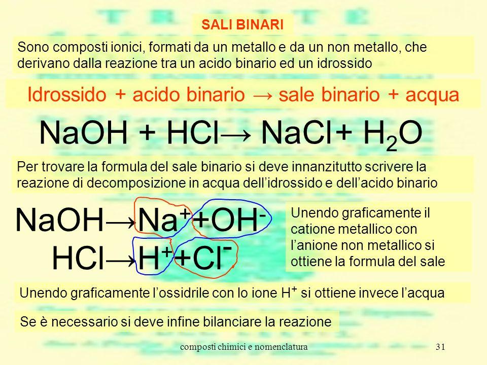 NaOH + HCl→ NaCl + H2O NaOH→Na++OH- HCl→H++Cl-