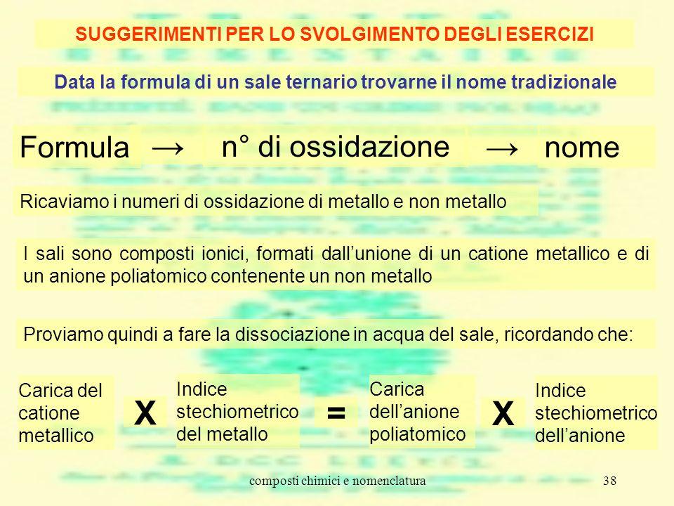 → → X = X Formula n° di ossidazione nome
