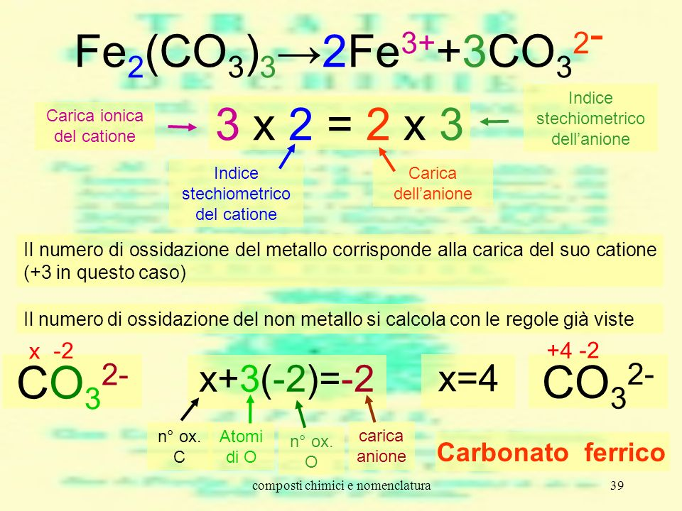 Fe2(CO3)3→2Fe3++3CO32- 3 x 2 = 2 x 3 CO32- CO32- x+3(-2)=-2 x=4