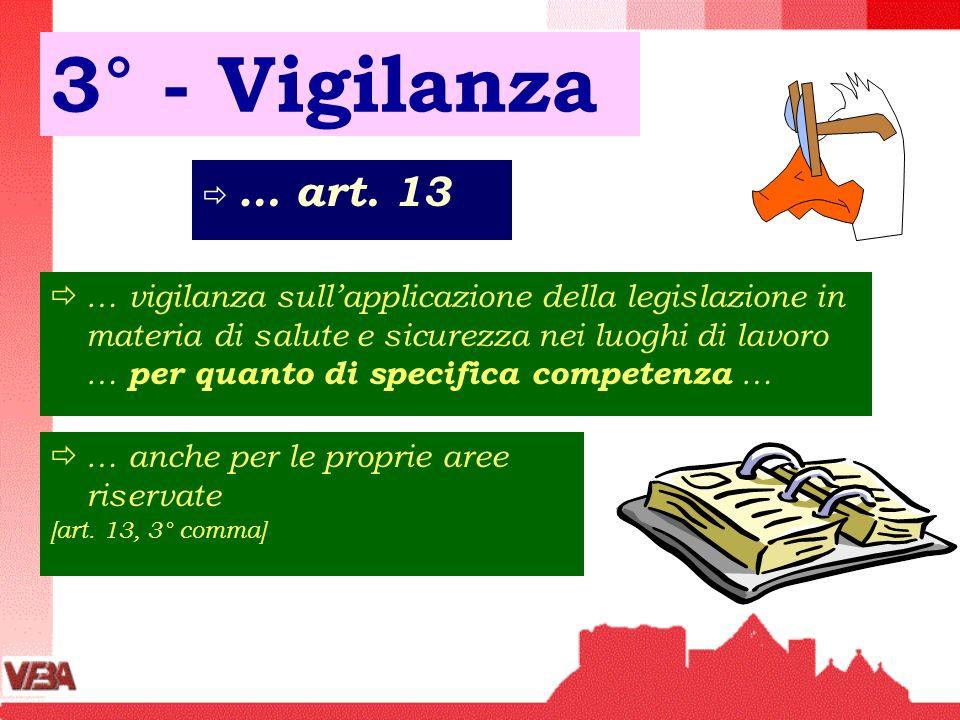 3° - Vigilanza … art. 13.