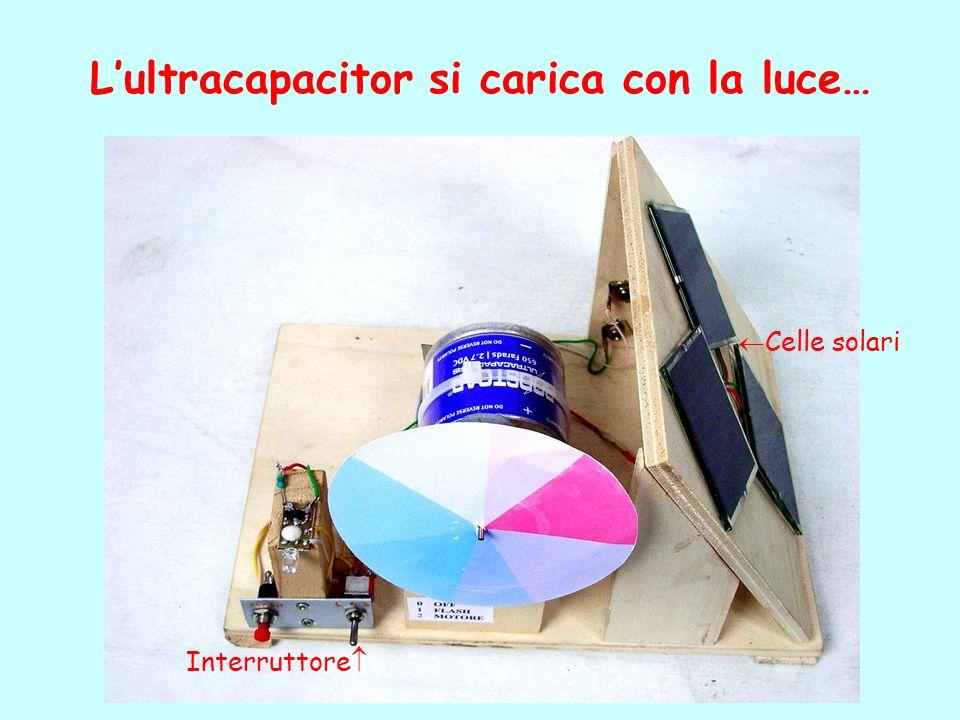 L'ultracapacitor si carica con la luce…