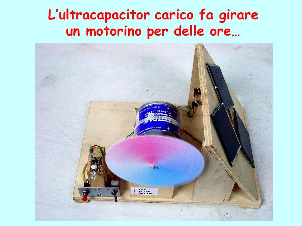 L'ultracapacitor carico fa girare un motorino per delle ore…
