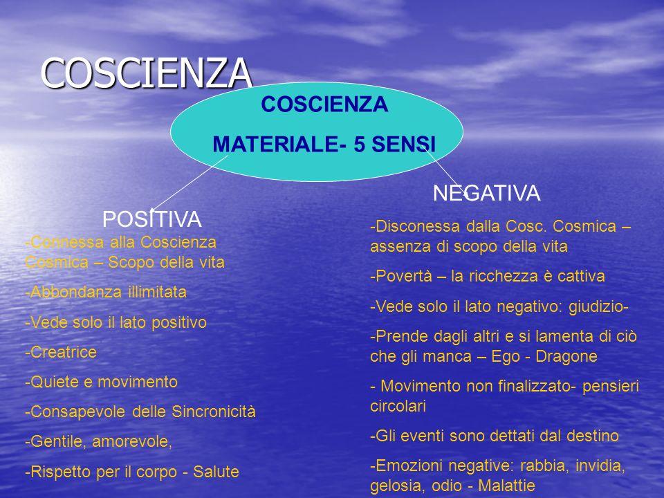 COSCIENZA COSCIENZA MATERIALE- 5 SENSI NEGATIVA POSITIVA