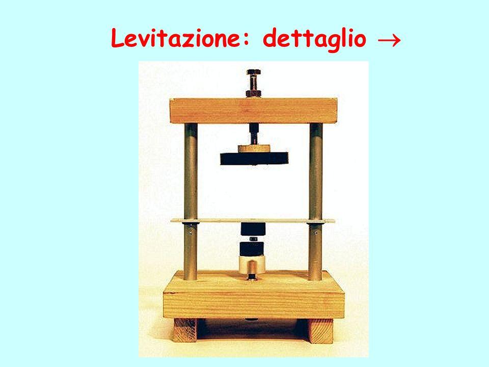 Levitazione: dettaglio 