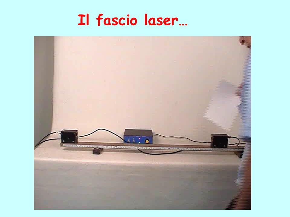Il fascio laser…