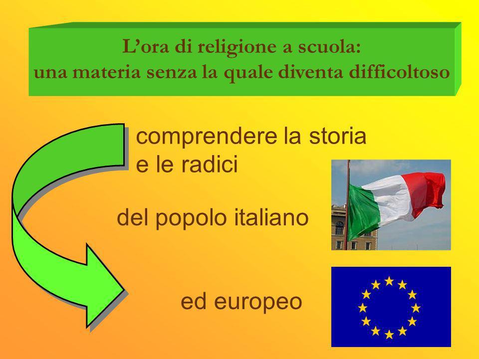 comprendere la storia e le radici del popolo italiano ed europeo