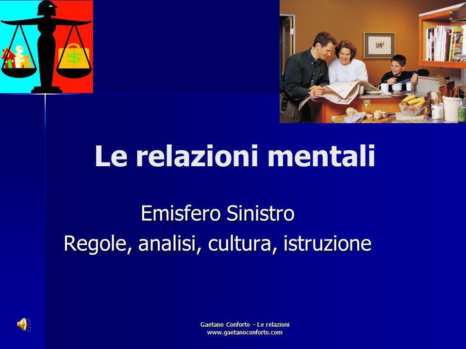 Emisfero Sinistro Regole, analisi, cultura, istruzione