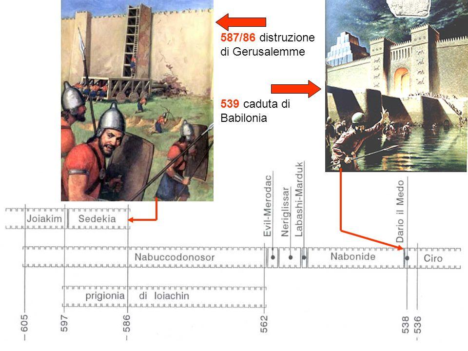 587/86 distruzione di Gerusalemme