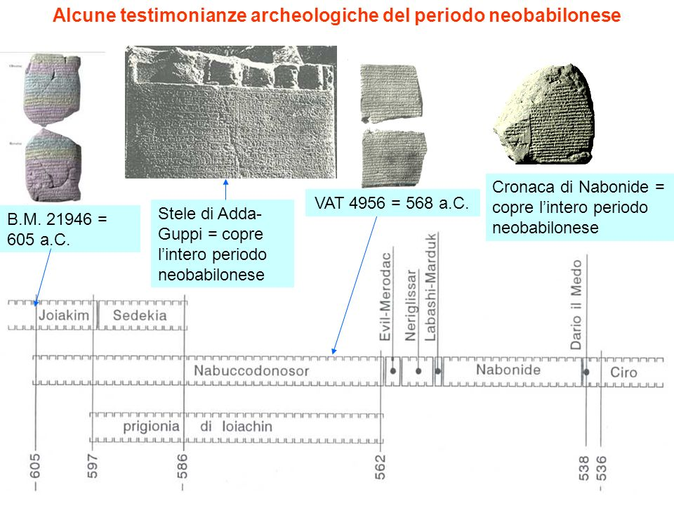 Alcune testimonianze archeologiche del periodo neobabilonese