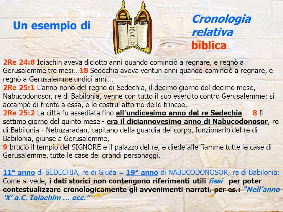 Cronologia relativa biblica Un esempio di