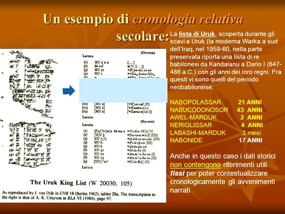 Un esempio di cronologia relativa secolare: