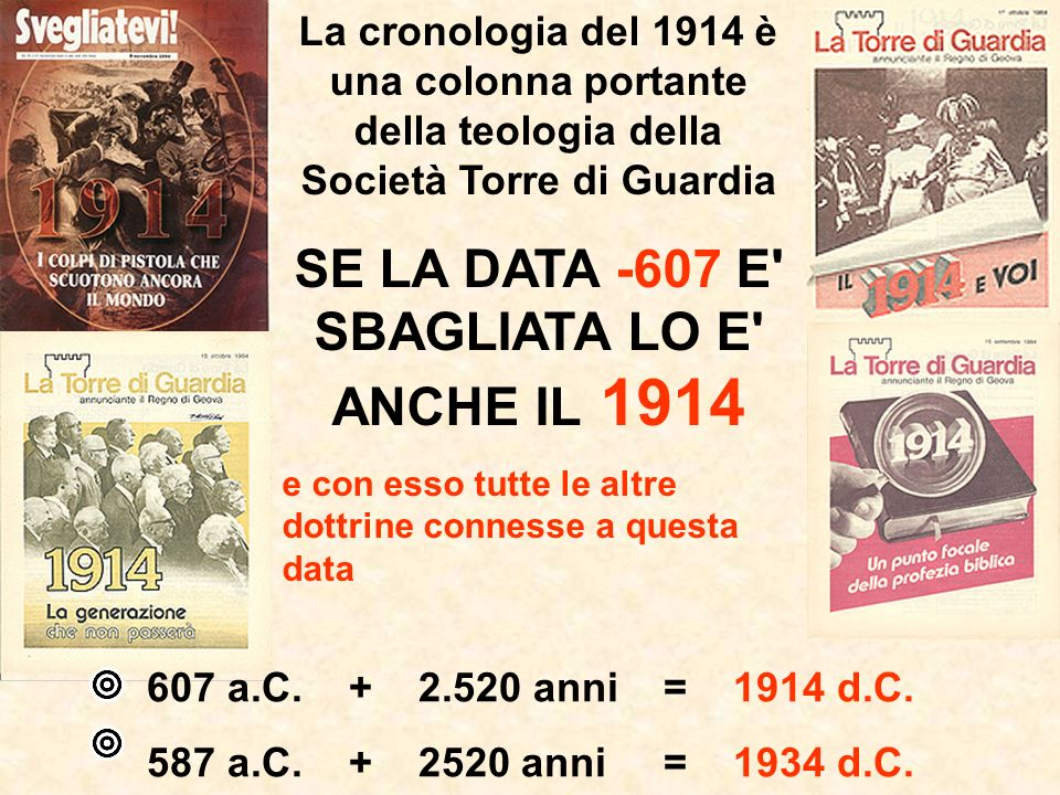SE LA DATA -607 E SBAGLIATA LO E ANCHE IL 1914