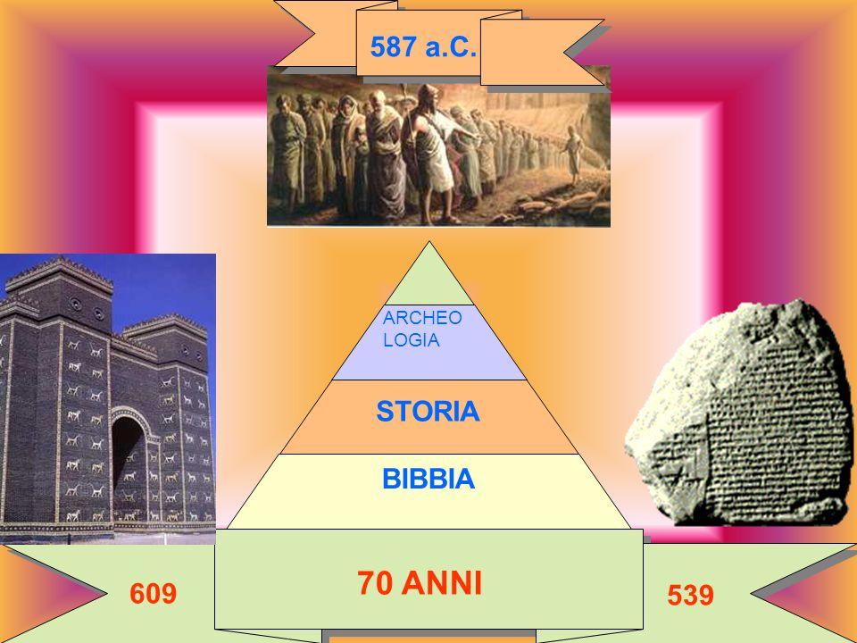 587 a.C. ARCHEOLOGIA STORIA BIBBIA 539 70 ANNI 609
