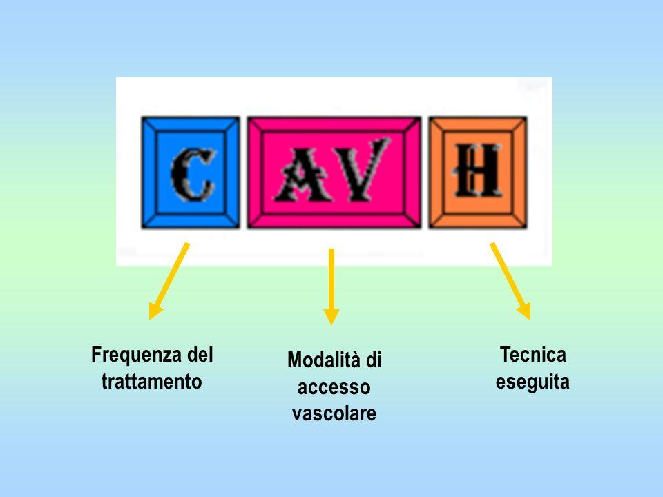 Frequenza del trattamento Modalità di accesso vascolare