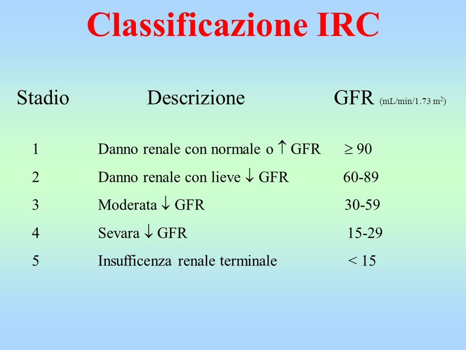 Classificazione IRC Stadio Descrizione GFR (mL/min/1.73 m2)