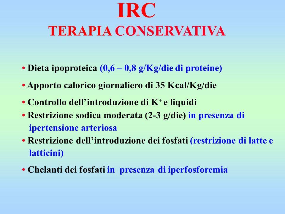 IRC TERAPIA CONSERVATIVA