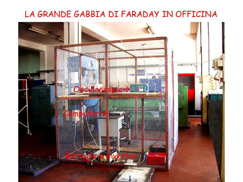 LA GRANDE GABBIA DI FARADAY IN OFFICINA