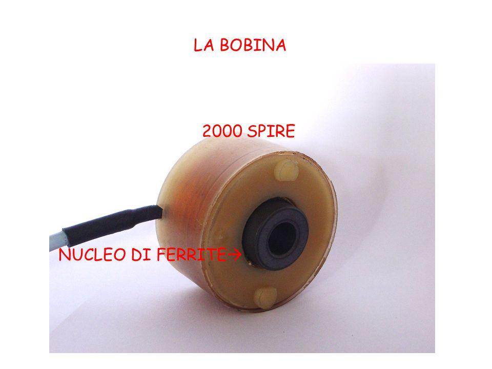 LA BOBINA 2000 SPIRE NUCLEO DI FERRITE