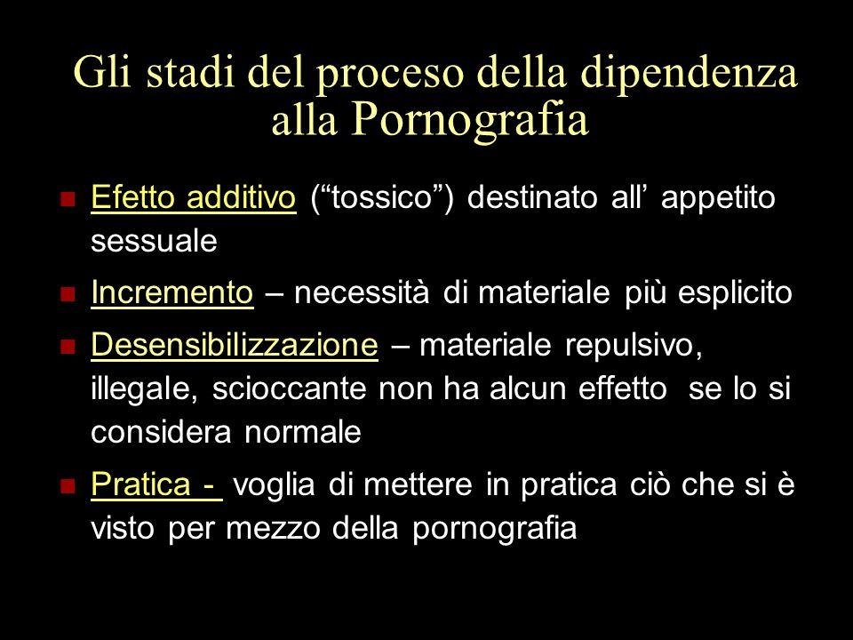 Gli stadi del proceso della dipendenza alla Pornografia